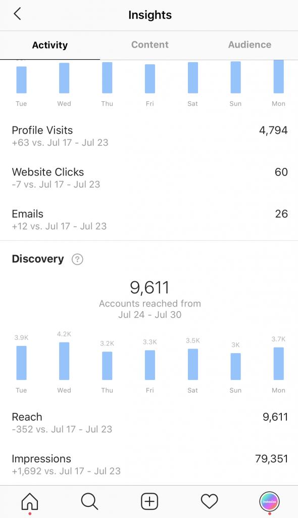 instagram-insights-analytics